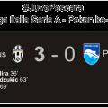 Menang lawan Pescara 3-0, Juve Kokoh di Puncak Klasemen