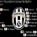 Pemain Juventus Melawan Lyon