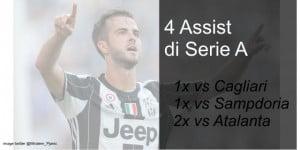 4 Assist Miralem Pjanic di Liga Italia Musim Ini