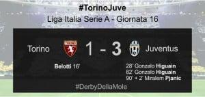 Juventus Kalahkan Torino 3-1 Dalam Derby Turin