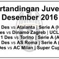 5 Pertandingan Juventus di Bulan Desember 2016