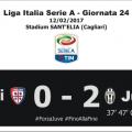2 Gol Higuain Menangkan Juventus Atas Cagliari di Giornata 24