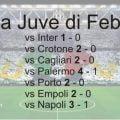 Juventus Berhasil Menangi 7 Laga di 3 Kompetisi Berbeda