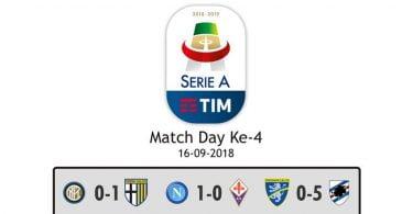 Hasil Pertandingan Liga Italia tadi malam, match day ke-4